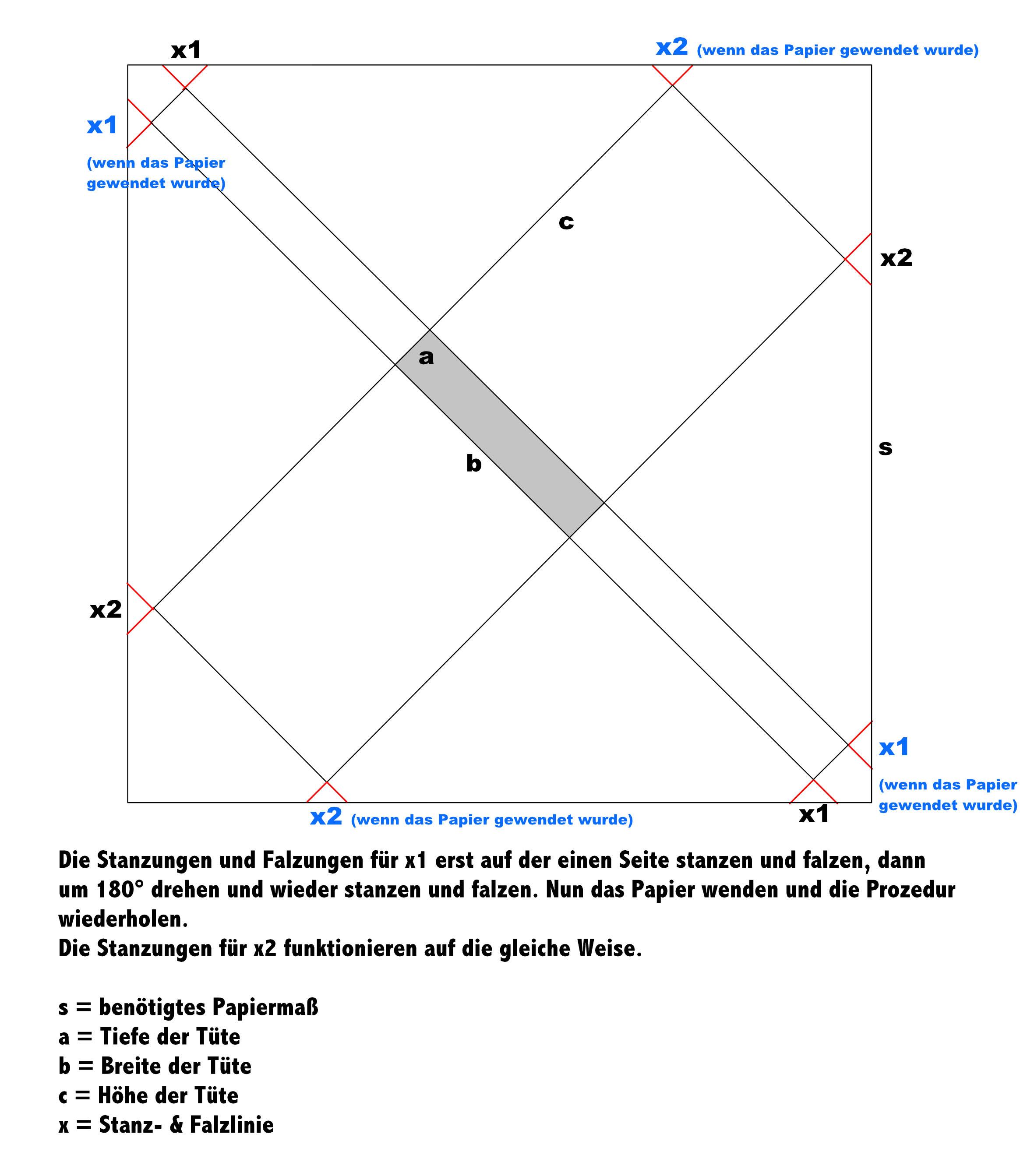 Nett Zeitung Blog Vorlage Ideen - Entry Level Resume Vorlagen ...